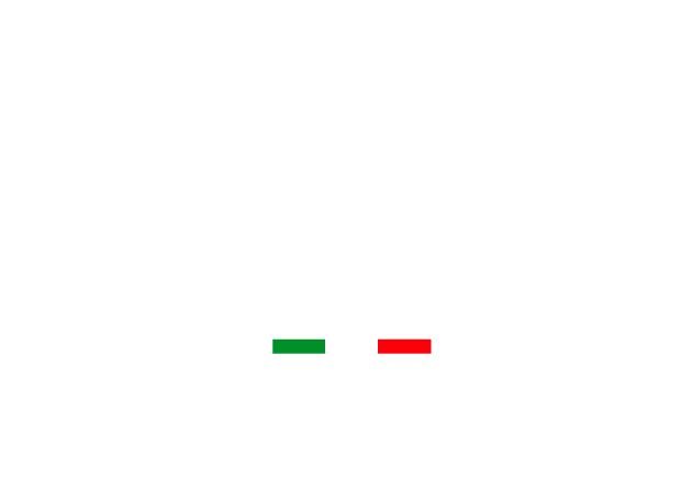 Seggiolino dell'auto bino, BINO 45-105cm